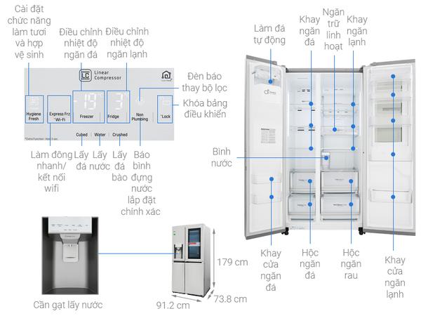 Tủ lạnh LG 601l